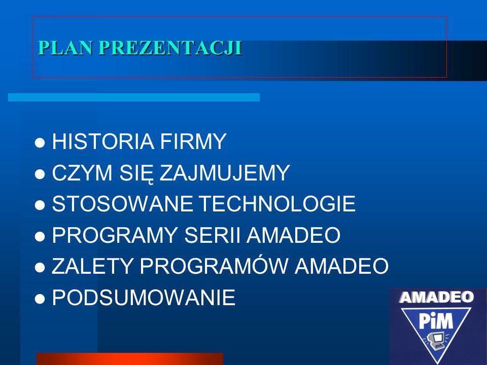 HISTORIA DZIAŁALNOŚCI Na rynku od 1995 r.