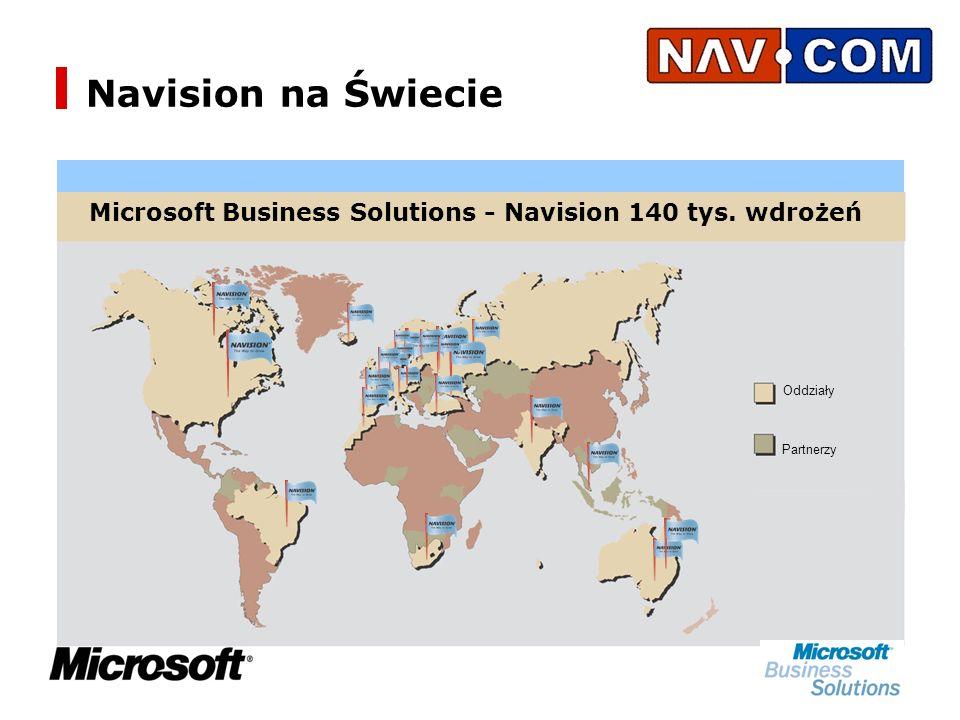 Navision na Świecie Oddziały Partnerzy Microsoft Business Solutions - Navision 140 tys. wdrożeń