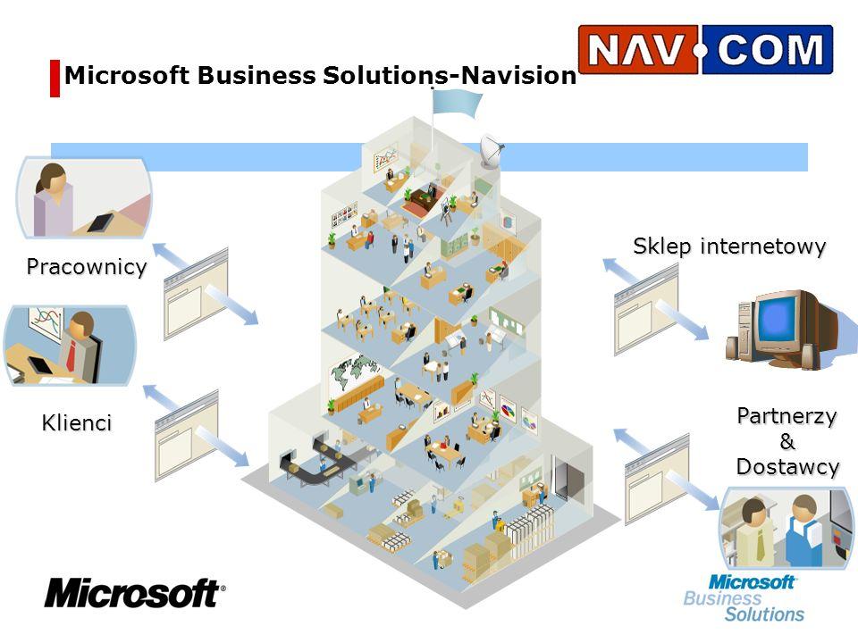 Microsoft Business Solutions-Navision Pracownicy Sklep internetowy Partnerzy&Dostawcy Klienci