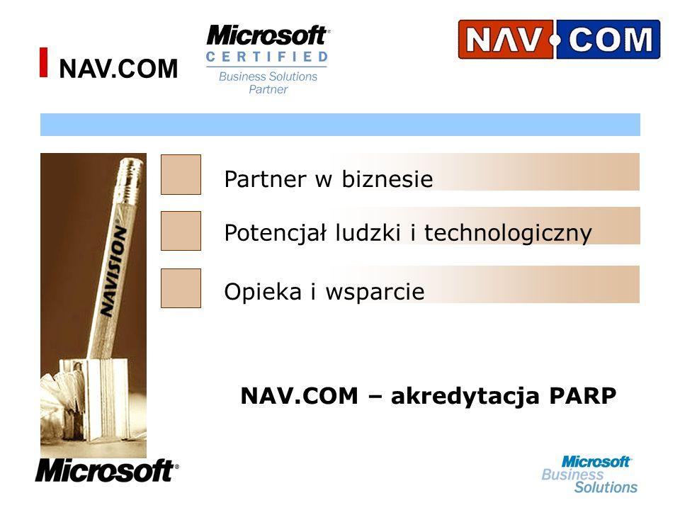 NAV.COM Partner w biznesiePotencjał ludzki i technologicznyOpieka i wsparcie NAV.COM – akredytacja PARP