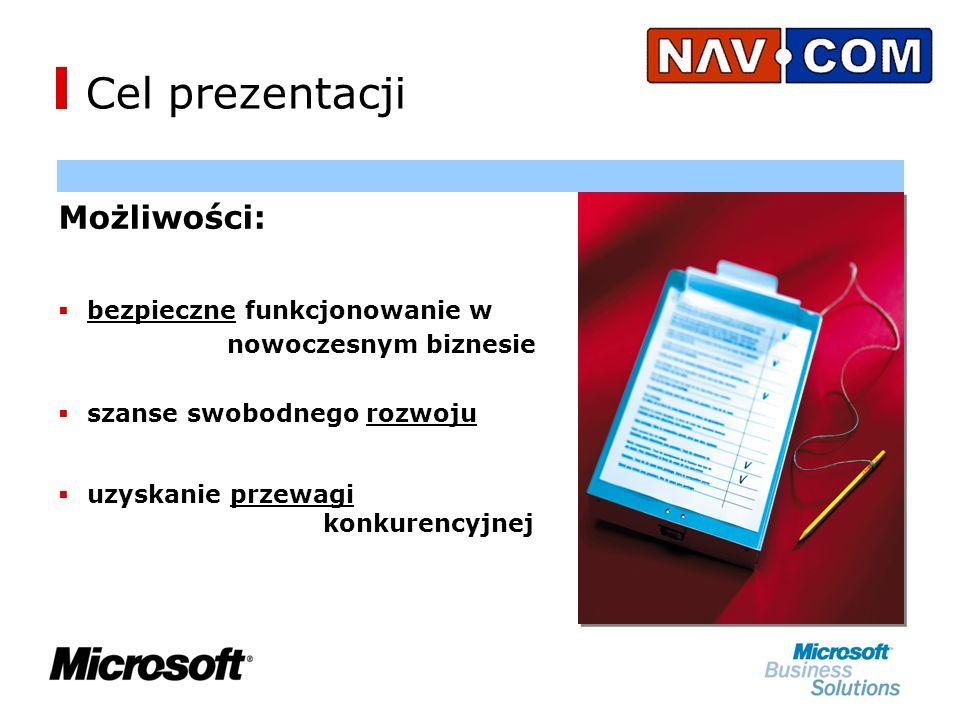 Cel prezentacji Możliwości: bezpieczne funkcjonowanie w nowoczesnym biznesie szanse swobodnego rozwoju uzyskanie przewagi konkurencyjnej