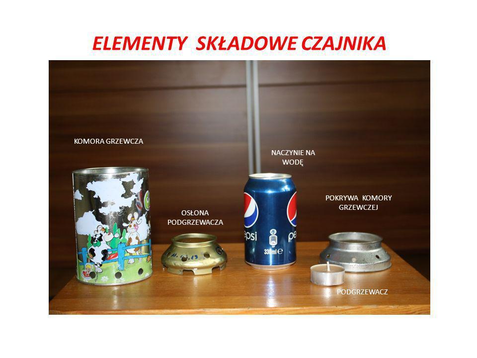 Obliczamy moc naszej świeczki (świeczka IKEA):