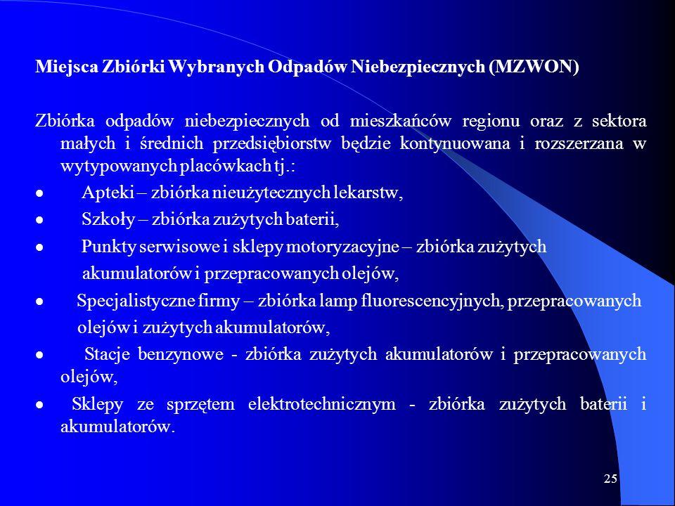 25 Miejsca Zbiórki Wybranych Odpadów Niebezpiecznych (MZWON) Zbiórka odpadów niebezpiecznych od mieszkańców regionu oraz z sektora małych i średnich p