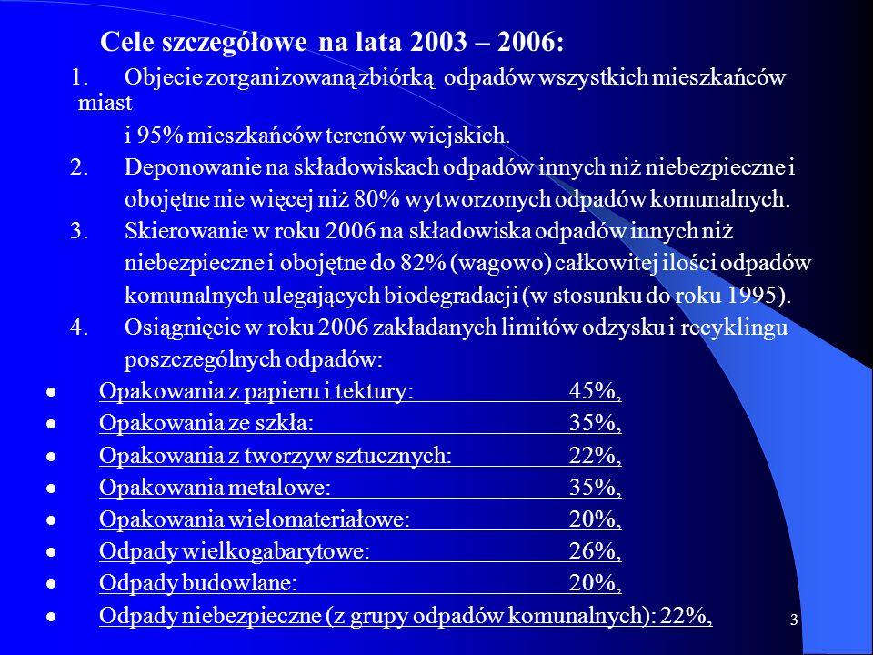 3 Cele szczegółowe na lata 2003 – 2006: 1. Objecie zorganizowaną zbiórką odpadów wszystkich mieszkańców miast i 95% mieszkańców terenów wiejskich. 2.