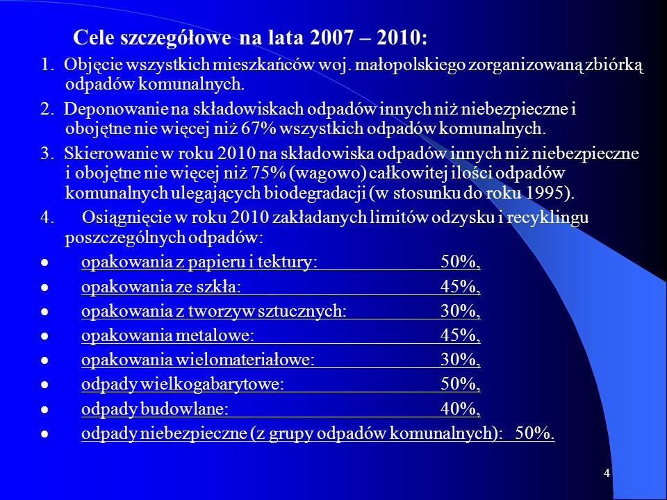 4 Cele szczegółowe na lata 2007 – 2010: 1. Objęcie wszystkich mieszkańców woj. małopolskiego zorganizowaną zbiórką odpadów komunalnych. 2. Deponowanie