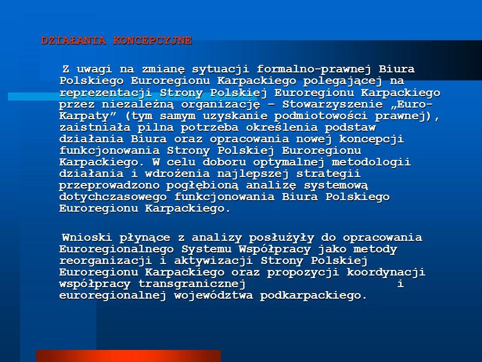 DZIAŁANIA KONCEPCYJNE Z uwagi na zmianę sytuacji formalno-prawnej Biura Polskiego Euroregionu Karpackiego polegającej na reprezentacji Strony Polskiej