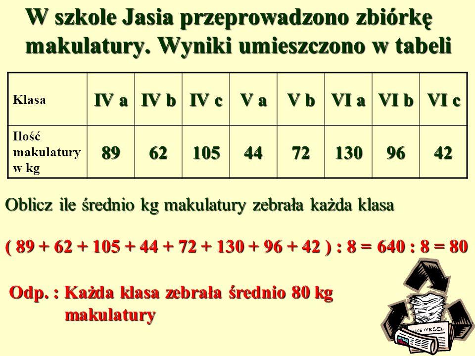 W szkole Jasia przeprowadzono zbiórkę makulatury.