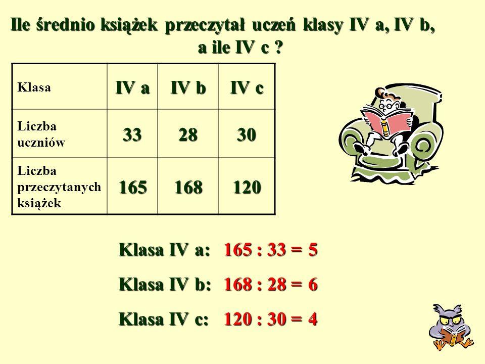 Klasa IV a IV b IV c Liczba uczniów332830 Liczba przeczytanych książek165168120 Ile średnio książek przeczytała jedna klasa ? ( 165 + 168 + 120 ) licz