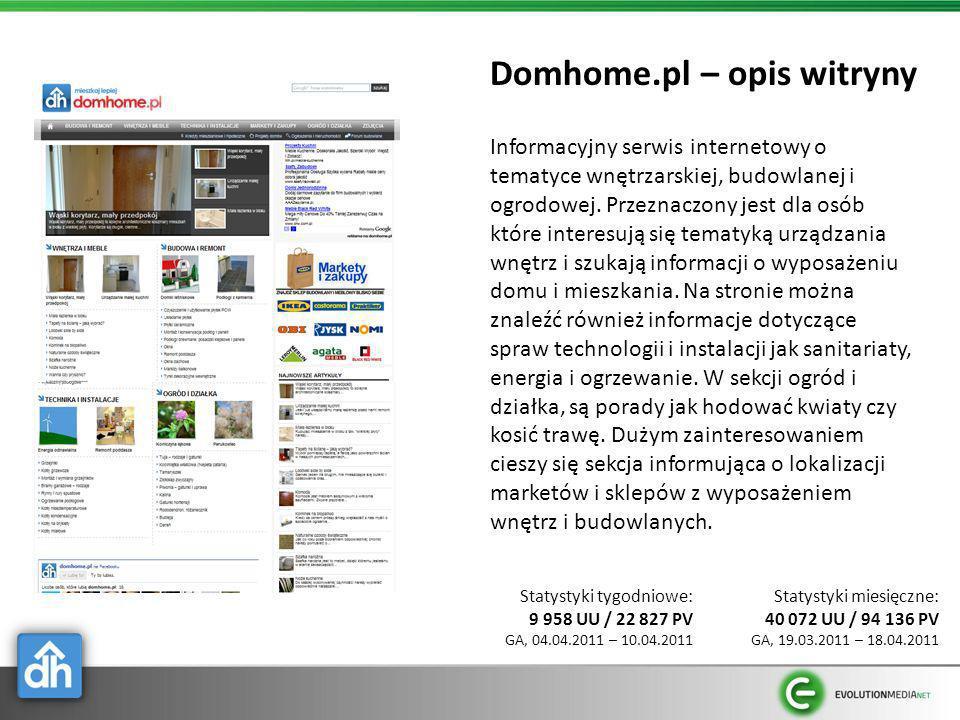 Domhome.pl – opis witryny Informacyjny serwis internetowy o tematyce wnętrzarskiej, budowlanej i ogrodowej. Przeznaczony jest dla osób które interesuj