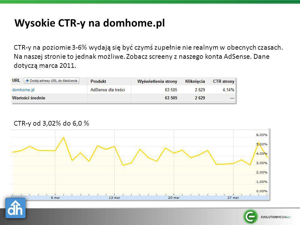 Wysokie CTR-y na domhome.pl CTR-y na poziomie 3-6% wydają się być czymś zupełnie nie realnym w obecnych czasach. Na naszej stronie to jednak możliwe.