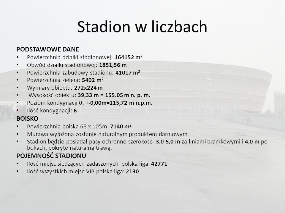 Stadion w liczbach PODSTAWOWE DANE Powierzchnia działki stadionowej: 164152 m 2 Obwód działki stadionowej: 1851,56 m Powierzchnia zabudowy stadionu: 41017 m 2 Powierzchnia zieleni: 5402 m 2 Wymiary obiektu: 272x224 m Wysokość obiektu: 39,33 m = 155.05 m n.