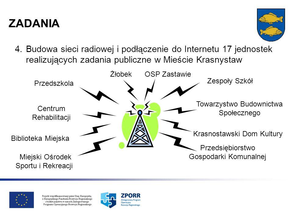 ZADANIA 4.Budowa sieci radiowej i podłączenie do Internetu 17 jednostek realizujących zadania publiczne w Mieście Krasnystaw OSP Zastawie Przedszkola