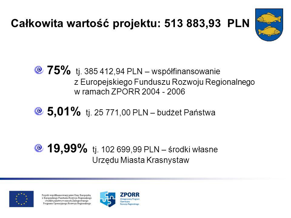 Całkowita wartość projektu: 513 883,93 PLN 75% tj. 385 412,94 PLN – współfinansowanie z Europejskiego Funduszu Rozwoju Regionalnego w ramach ZPORR 200