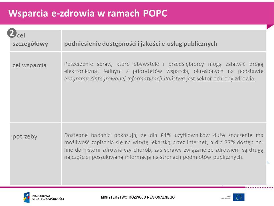 MINISTERSTWO ROZWOJU REGIONALNEGO Wsparcia e-zdrowia w ramach POPC cel szczegółowypodniesienie dostępności i jakości e-usług publicznych cel wsparcia