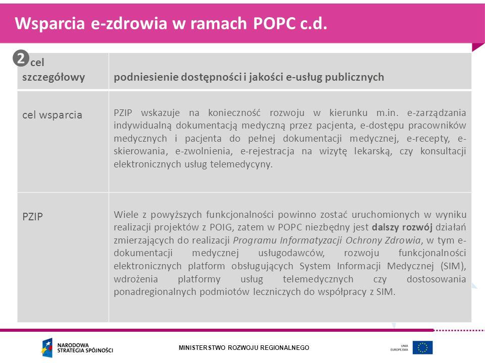 MINISTERSTWO ROZWOJU REGIONALNEGO Wsparcia e-zdrowia w ramach POPC c.d. cel szczegółowypodniesienie dostępności i jakości e-usług publicznych cel wspa