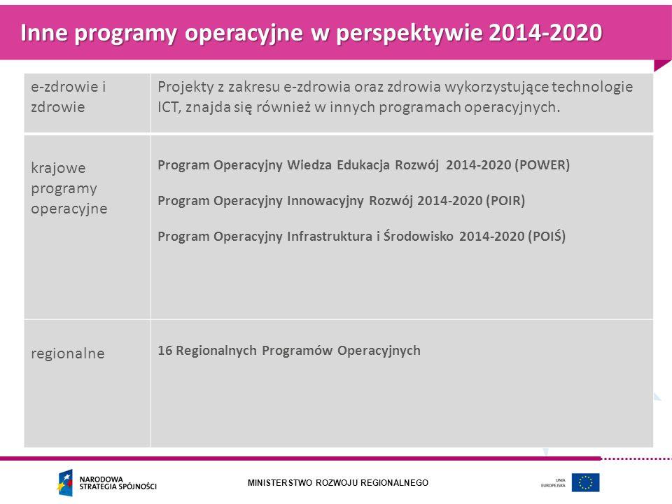 MINISTERSTWO ROZWOJU REGIONALNEGO Inne programy operacyjne w perspektywie 2014-2020 e-zdrowie i zdrowie Projekty z zakresu e-zdrowia oraz zdrowia wyko