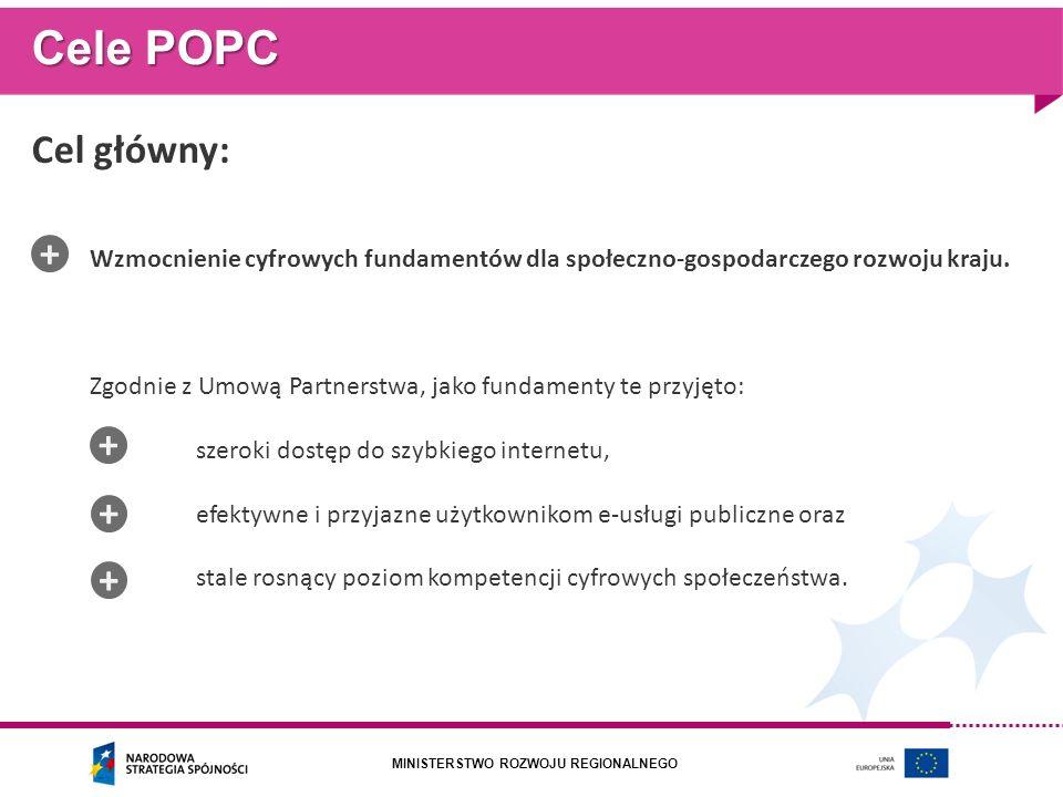 MINISTERSTWO ROZWOJU REGIONALNEGO Cele POPC Wzmocnienie cyfrowych fundamentów dla społeczno-gospodarczego rozwoju kraju. Zgodnie z Umową Partnerstwa,