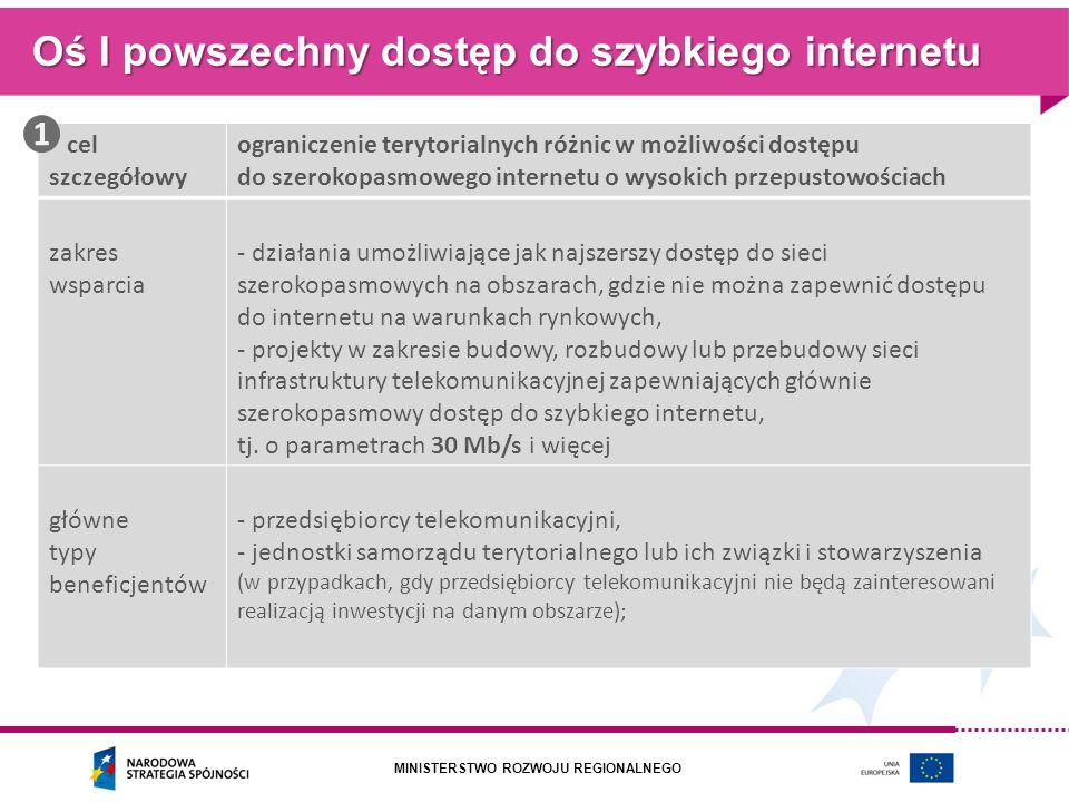 MINISTERSTWO ROZWOJU REGIONALNEGO Oś II e-administracja i otwarty rząd cel szczegółowypodniesienie dostępności i jakości e-usług publicznych zakres wsparcia -wsparcie podmiotów publicznych w tworzeniu i rozwoju nowoczesnych usług świadczonych drogą elektroniczną, ze szczególnym uwzględnieniem usług o wysokim poziomie e-dojrzałości oraz integracji usług na wspólnej platformie elektronicznych usług administracji publicznej, -wzrost interoperacyjności systemów informatycznych i rejestrów publicznych, optymalizacja wykorzystania infrastruktury, zapewnienie bezpieczeństwa systemów teleinformatycznych oraz przechowywania i ochrony danych, dodatkowo – premiowanie profesjonalnego przygotowania informacji sektora publicznego do ponownego wykorzystania (np.