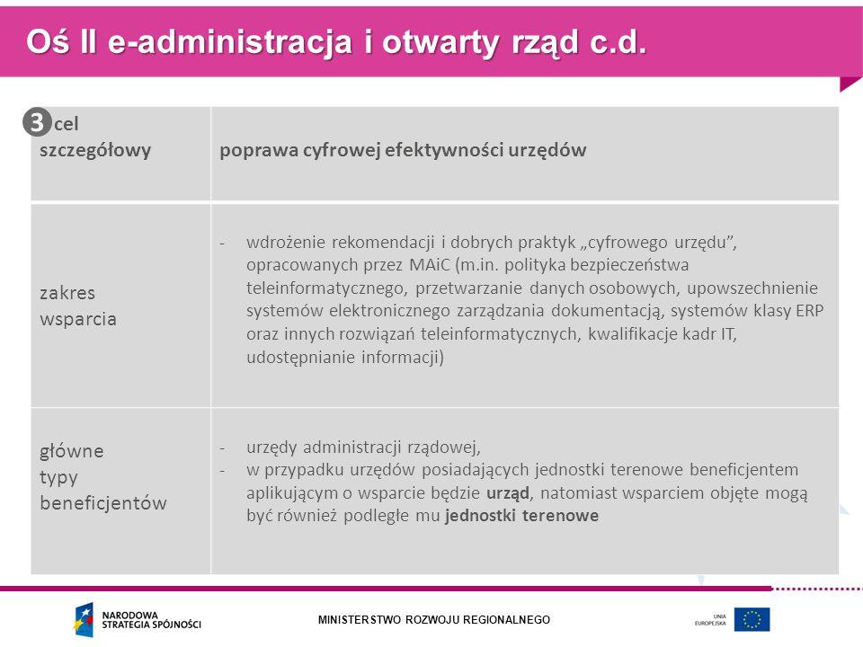 MINISTERSTWO ROZWOJU REGIONALNEGO Oś II e-administracja i otwarty rząd c.d. cel szczegółowypoprawa cyfrowej efektywności urzędów zakres wsparcia -wdro