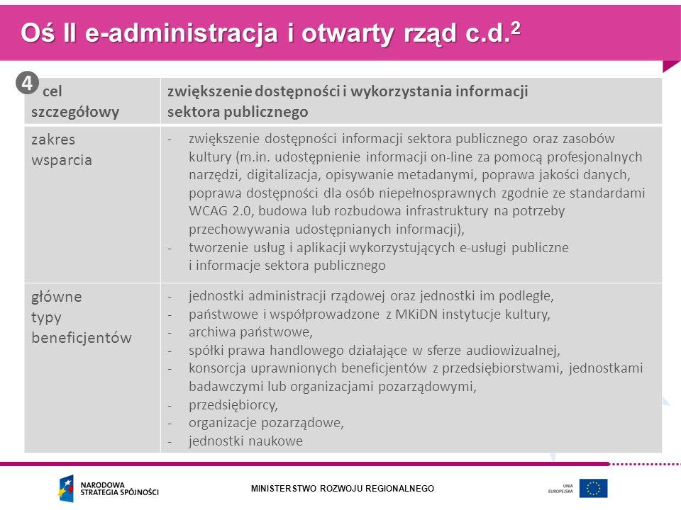 MINISTERSTWO ROZWOJU REGIONALNEGO Oś III cyfrowa aktywizacja społeczeństwa cel szczegółowy e-integracja i e-aktywizacja na rzecz zwiększenia aktywności oraz jakości korzystania z internetu zakres wsparcia -wykorzystanie lokalnych centrów aktywności do działań z zakresu cyfrowej integracji i aktywizacji: rozwój podstawowych kompetencji osób z grup zagrożonych wykluczeniem cyfrowym, umożliwienie korzystania z internetu (w tym z e-administracji i usług rynkowych), tworzenie podstaw dla dalszego rozwoju umiejętności np.