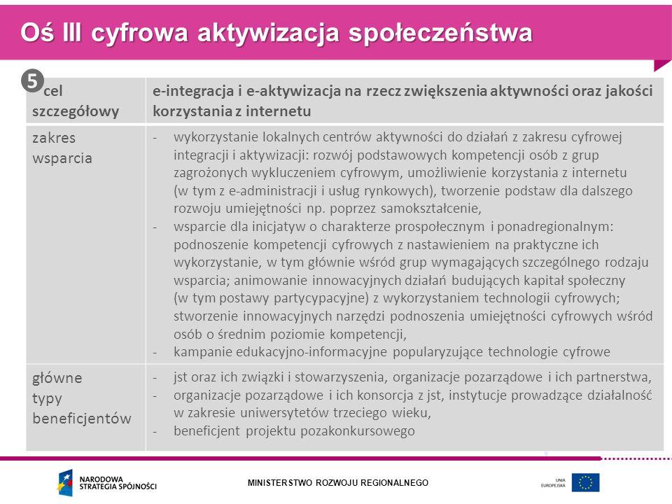 MINISTERSTWO ROZWOJU REGIONALNEGO Oś III cyfrowa aktywizacja społeczeństwa cel szczegółowy e-integracja i e-aktywizacja na rzecz zwiększenia aktywnośc