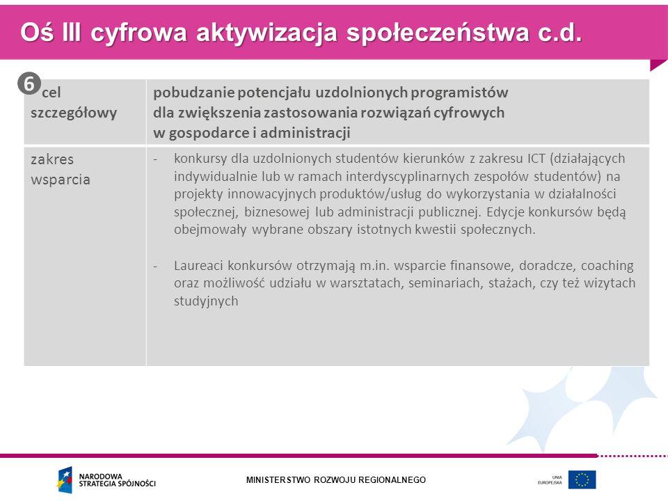 MINISTERSTWO ROZWOJU REGIONALNEGO Oś IV pomoc techniczna cel szczegółowy wsparcie procesu zarządzania i wdrażania programu cel szczegółowy informacja, promocja i doradztwo 7 8