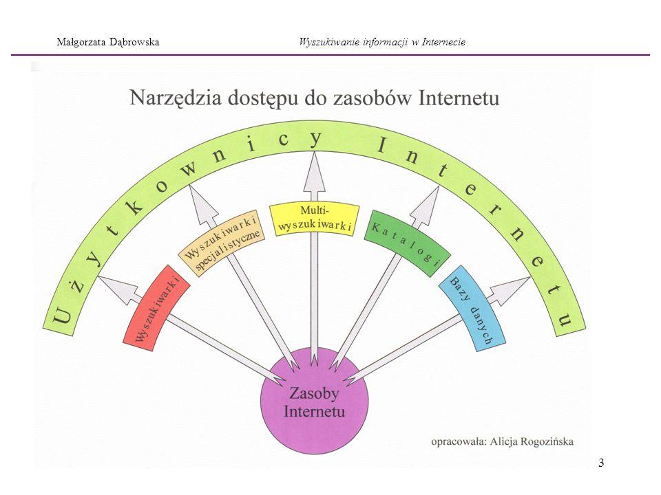 3 Małgorzata Dąbrowska Wyszukiwanie informacji w Internecie