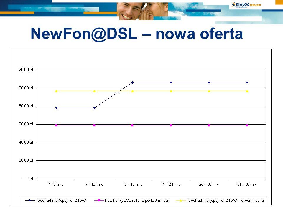 NewFon@DSL – nowa oferta
