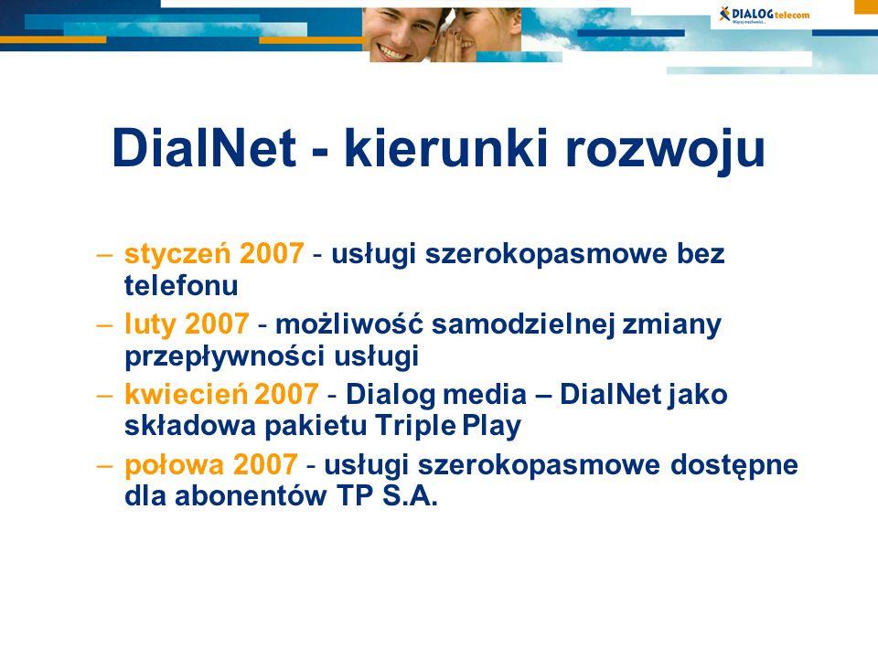 DialNet - kierunki rozwoju –styczeń 2007 - usługi szerokopasmowe bez telefonu –luty 2007 - możliwość samodzielnej zmiany przepływności usługi –kwiecie