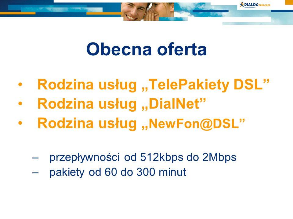 Obecna oferta Rodzina usług TelePakiety DSL Rodzina usług DialNet Rodzina usług NewFon@DSL –przepływności od 512kbps do 2Mbps –pakiety od 60 do 300 minut