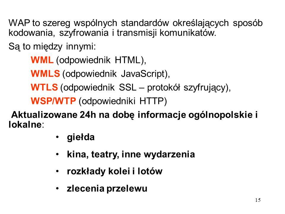 15 WAP to szereg wspólnych standardów określających sposób kodowania, szyfrowania i transmisji komunikatów. Są to między innymi: WML (odpowiednik HTML