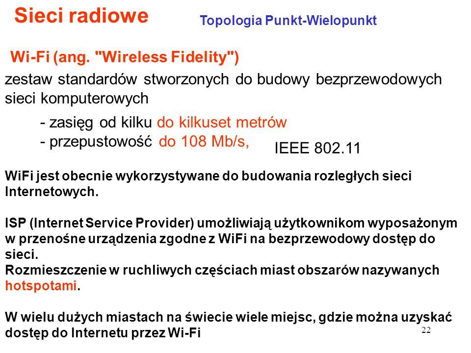 22 Wi-Fi (ang.