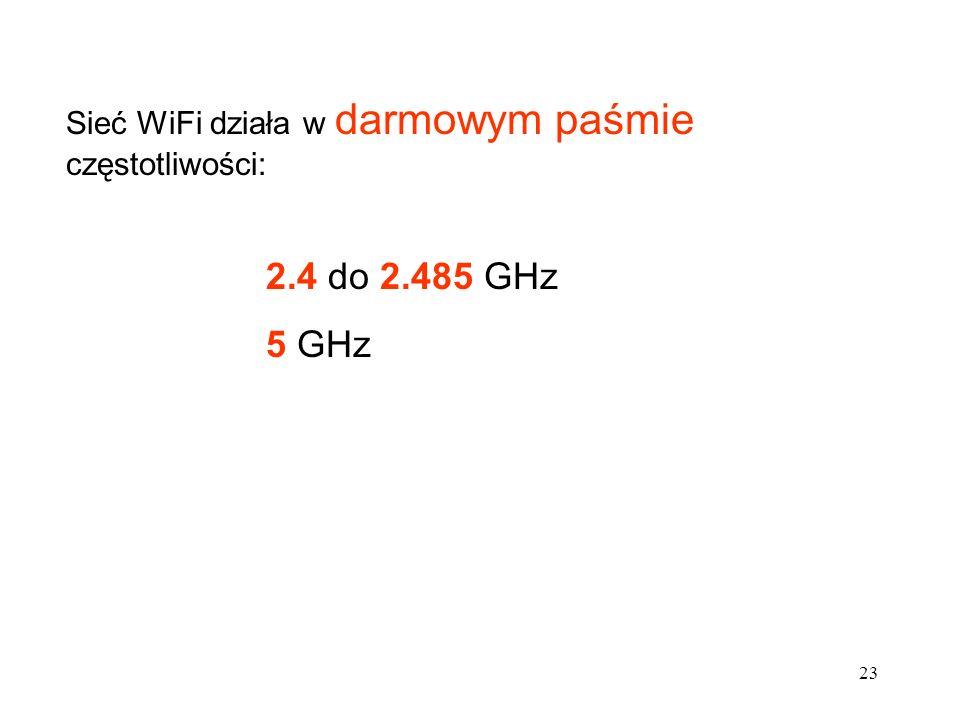 23 Sieć WiFi działa w darmowym paśmie częstotliwości: 2.4 do 2.485 GHz 5 GHz