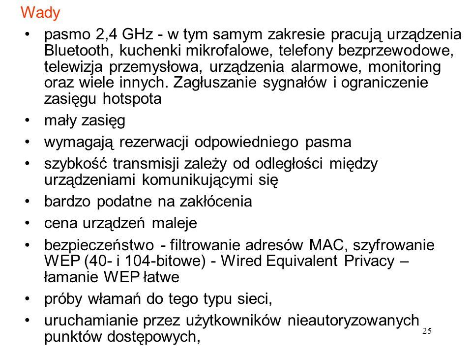 25 Wady pasmo 2,4 GHz - w tym samym zakresie pracują urządzenia Bluetooth, kuchenki mikrofalowe, telefony bezprzewodowe, telewizja przemysłowa, urządz
