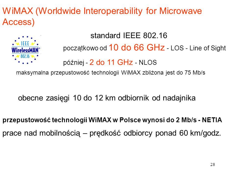 28 WiMAX (Worldwide Interoperability for Microwave Access) standard IEEE 802.16 początkowo od 10 do 66 GHz - LOS - Line of Sight później - 2 do 11 GHz