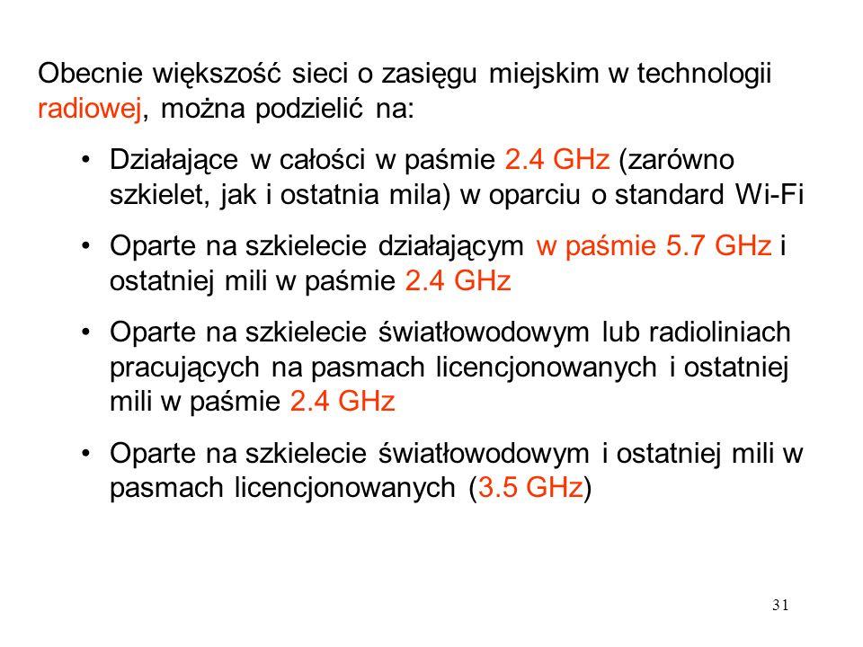 31 Obecnie większość sieci o zasięgu miejskim w technologii radiowej, można podzielić na: Działające w całości w paśmie 2.4 GHz (zarówno szkielet, jak