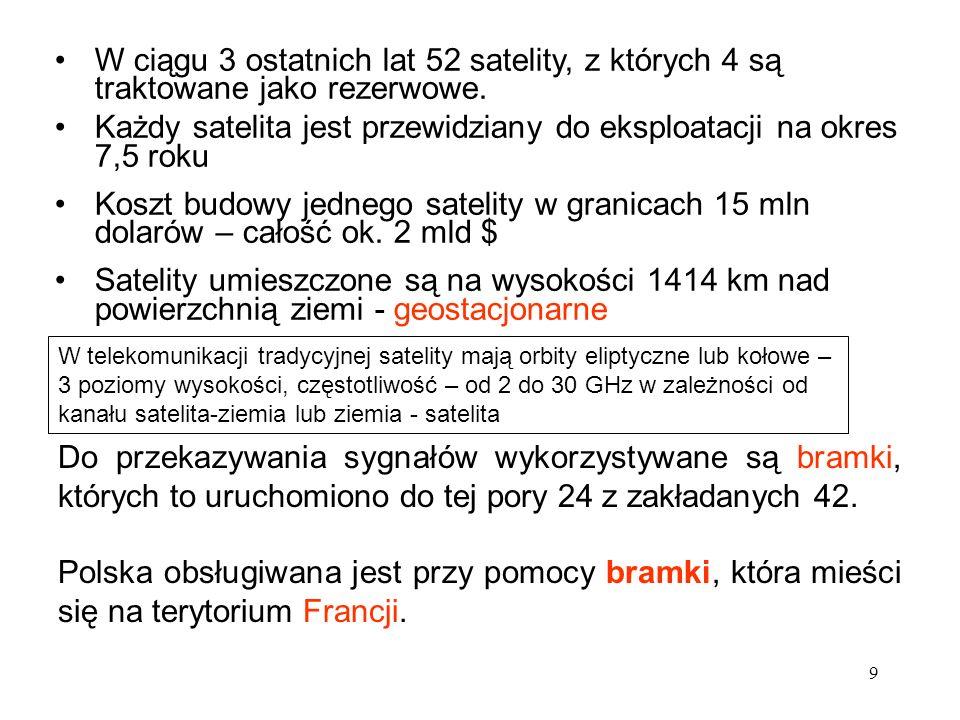 9 Do przekazywania sygnałów wykorzystywane są bramki, których to uruchomiono do tej pory 24 z zakładanych 42. Polska obsługiwana jest przy pomocy bram