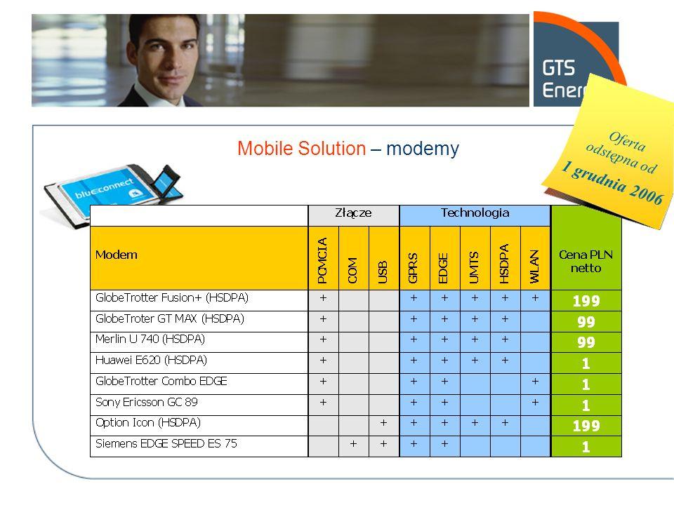 Mobile Solution – modemy Oferta odstępna od 1 grudnia 2006