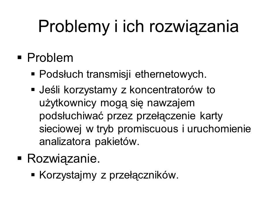 Problemy i ich rozwiązania Problem Podsłuch transmisji ethernetowych.