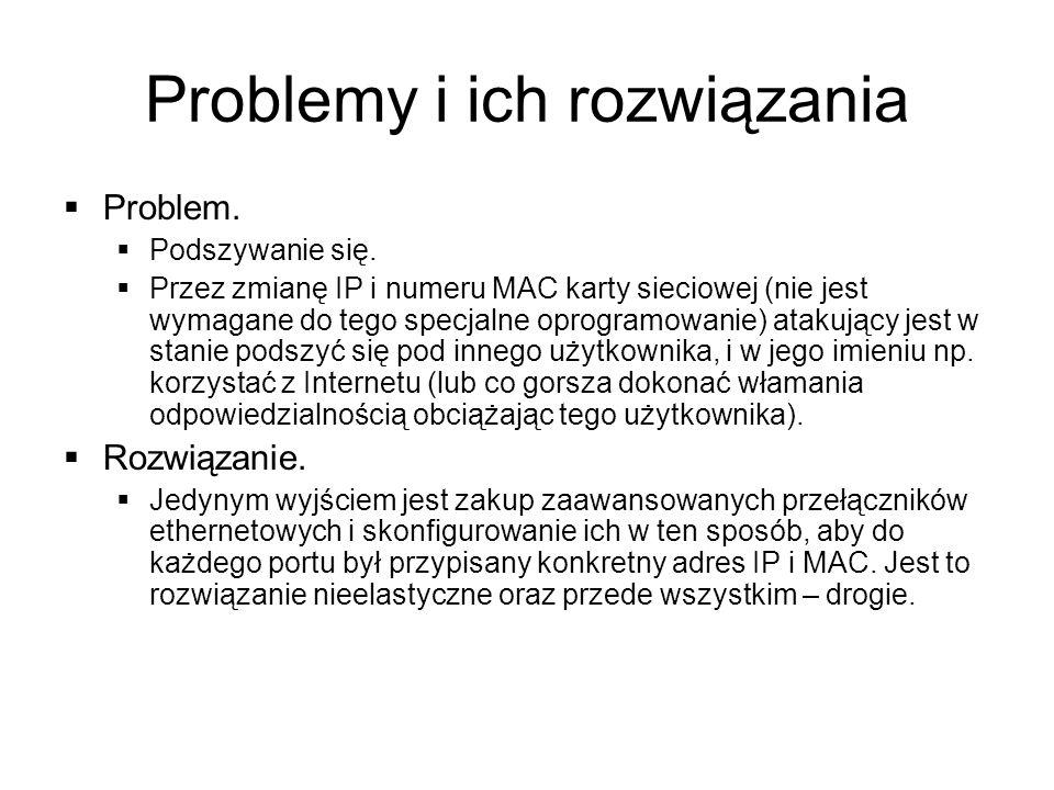 Problemy i ich rozwiązania Problem.Ataki typu człowiek w środku (ang.