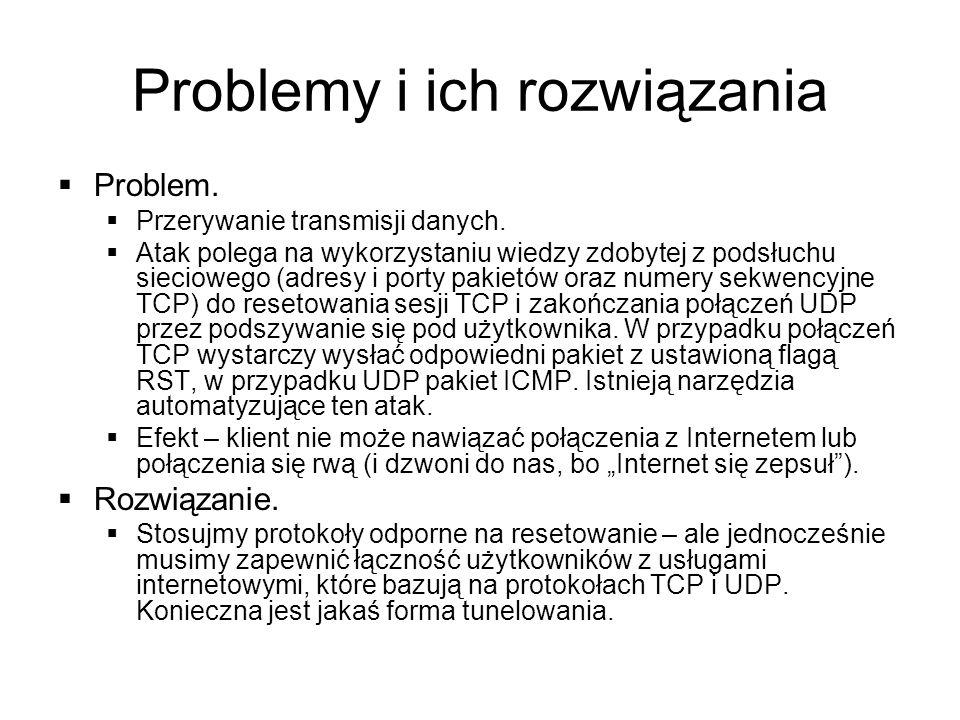Problemy i ich rozwiązania Problem.Przerywanie transmisji danych.