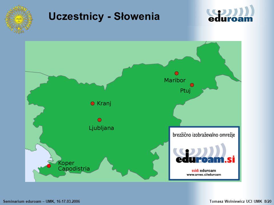 Seminarium eduroam – UMK, 16-17.03.2006Tomasz Wolniewicz UCI UMK8/20 Uczestnicy - Słowenia