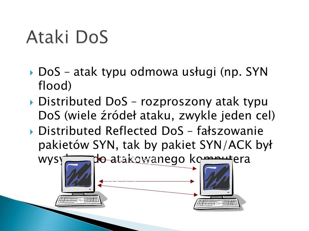 DoS – atak typu odmowa usługi (np. SYN flood) Distributed DoS – rozproszony atak typu DoS (wiele źródeł ataku, zwykle jeden cel) Distributed Reflected