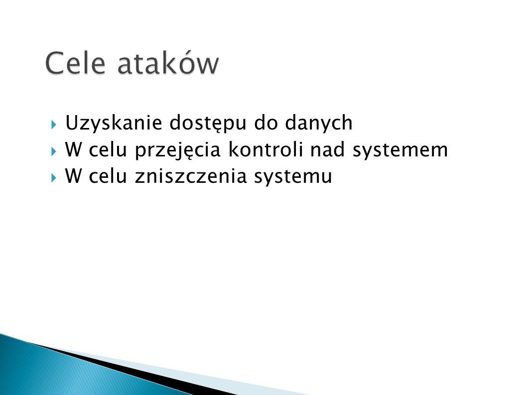 Uzyskanie dostępu do danych W celu przejęcia kontroli nad systemem W celu zniszczenia systemu