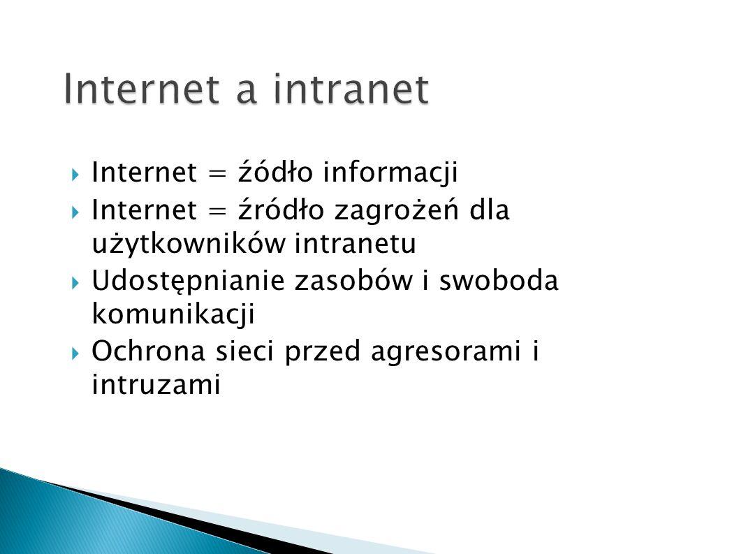 Internet = źódło informacji Internet = źródło zagrożeń dla użytkowników intranetu Udostępnianie zasobów i swoboda komunikacji Ochrona sieci przed agre