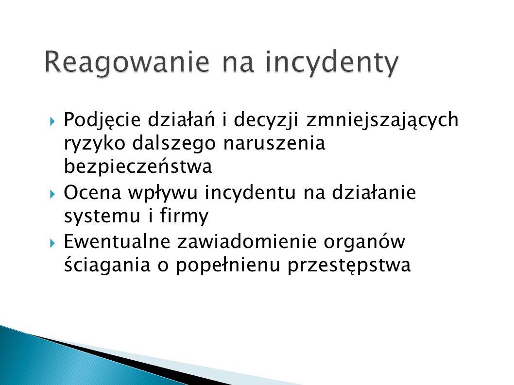 Podjęcie działań i decyzji zmniejszających ryzyko dalszego naruszenia bezpieczeństwa Ocena wpływu incydentu na działanie systemu i firmy Ewentualne za