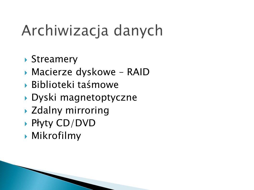 Streamery Macierze dyskowe – RAID Biblioteki taśmowe Dyski magnetoptyczne Zdalny mirroring Płyty CD/DVD Mikrofilmy