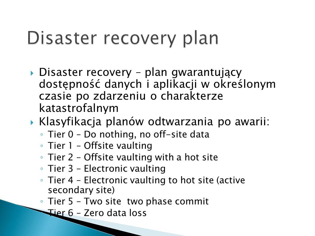 Disaster recovery – plan gwarantujący dostępność danych i aplikacji w określonym czasie po zdarzeniu o charakterze katastrofalnym Klasyfikacja planów