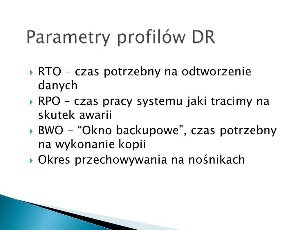 RTO – czas potrzebny na odtworzenie danych RPO – czas pracy systemu jaki tracimy na skutek awarii BWO - Okno backupowe, czas potrzebny na wykonanie ko