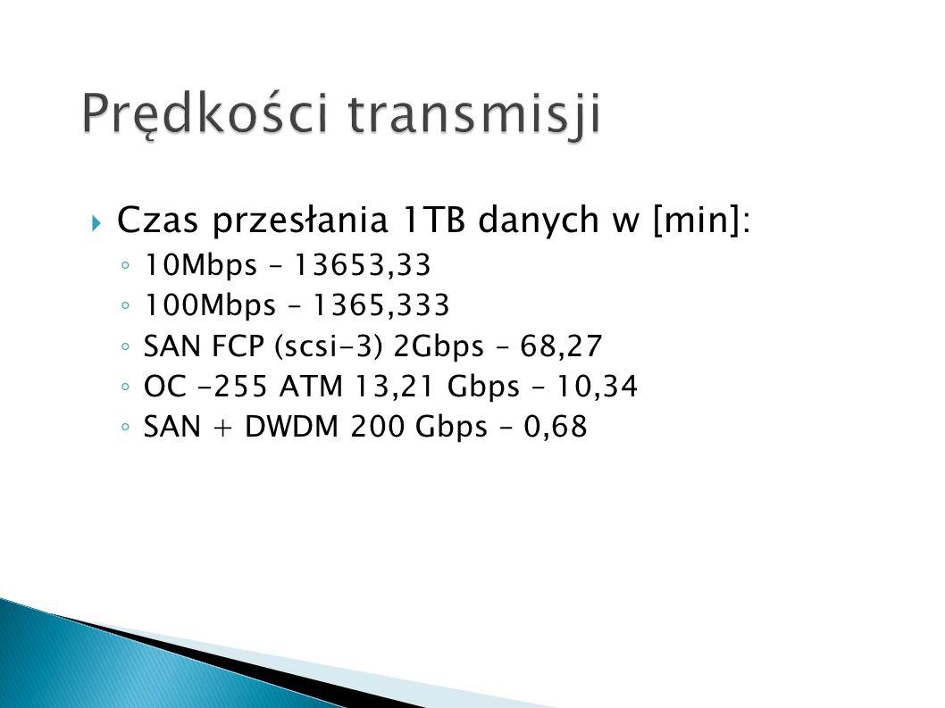 Czas przesłania 1TB danych w [min]: 10Mbps – 13653,33 100Mbps – 1365,333 SAN FCP (scsi-3) 2Gbps – 68,27 OC -255 ATM 13,21 Gbps – 10,34 SAN + DWDM 200